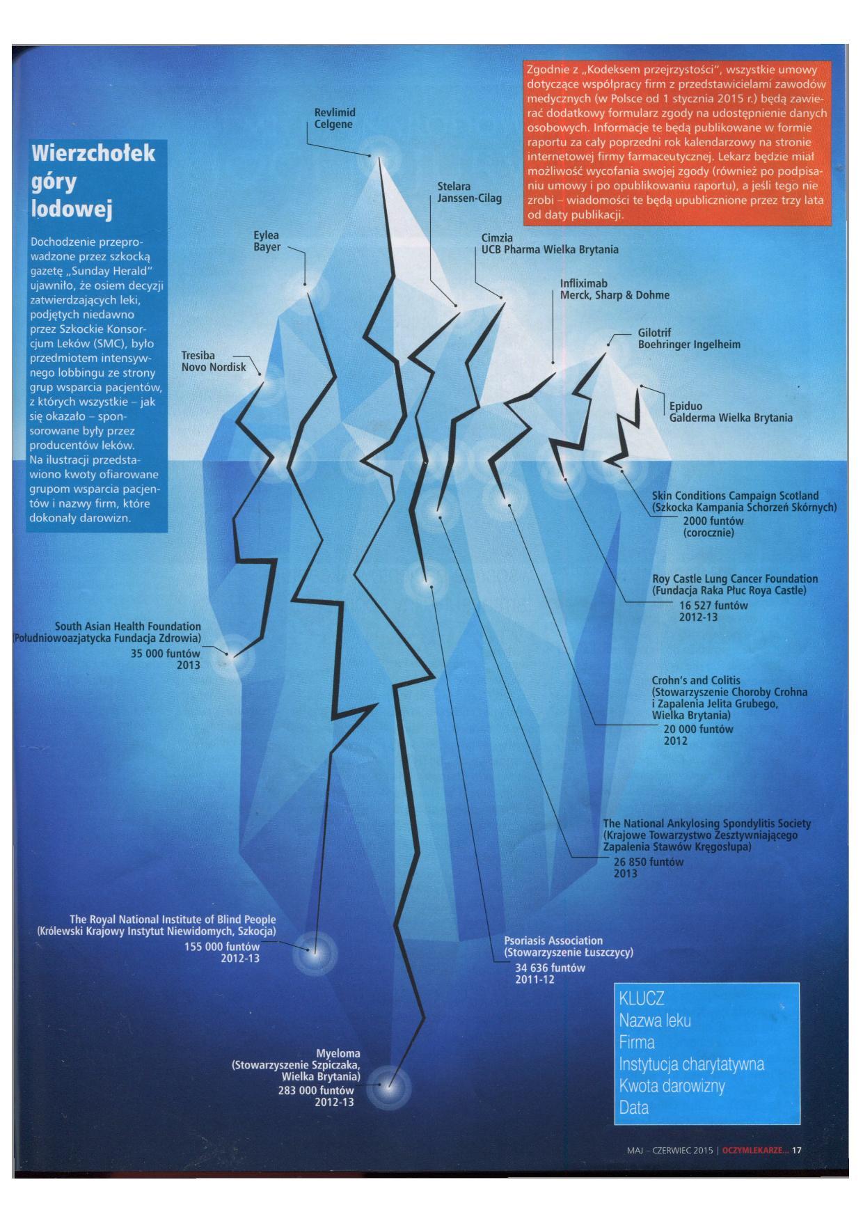 Co to jest astroturf? Manipulacja medialna